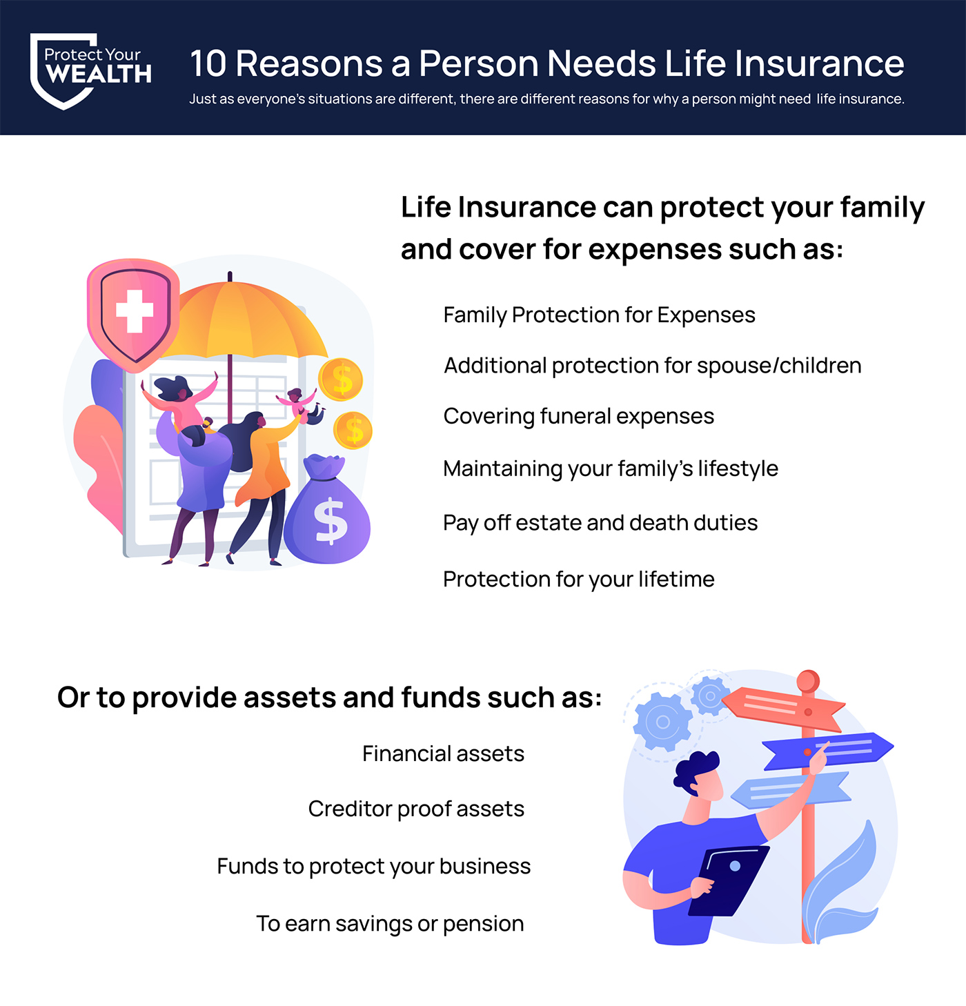 Top 10 reasons why a person needs life insurance.
