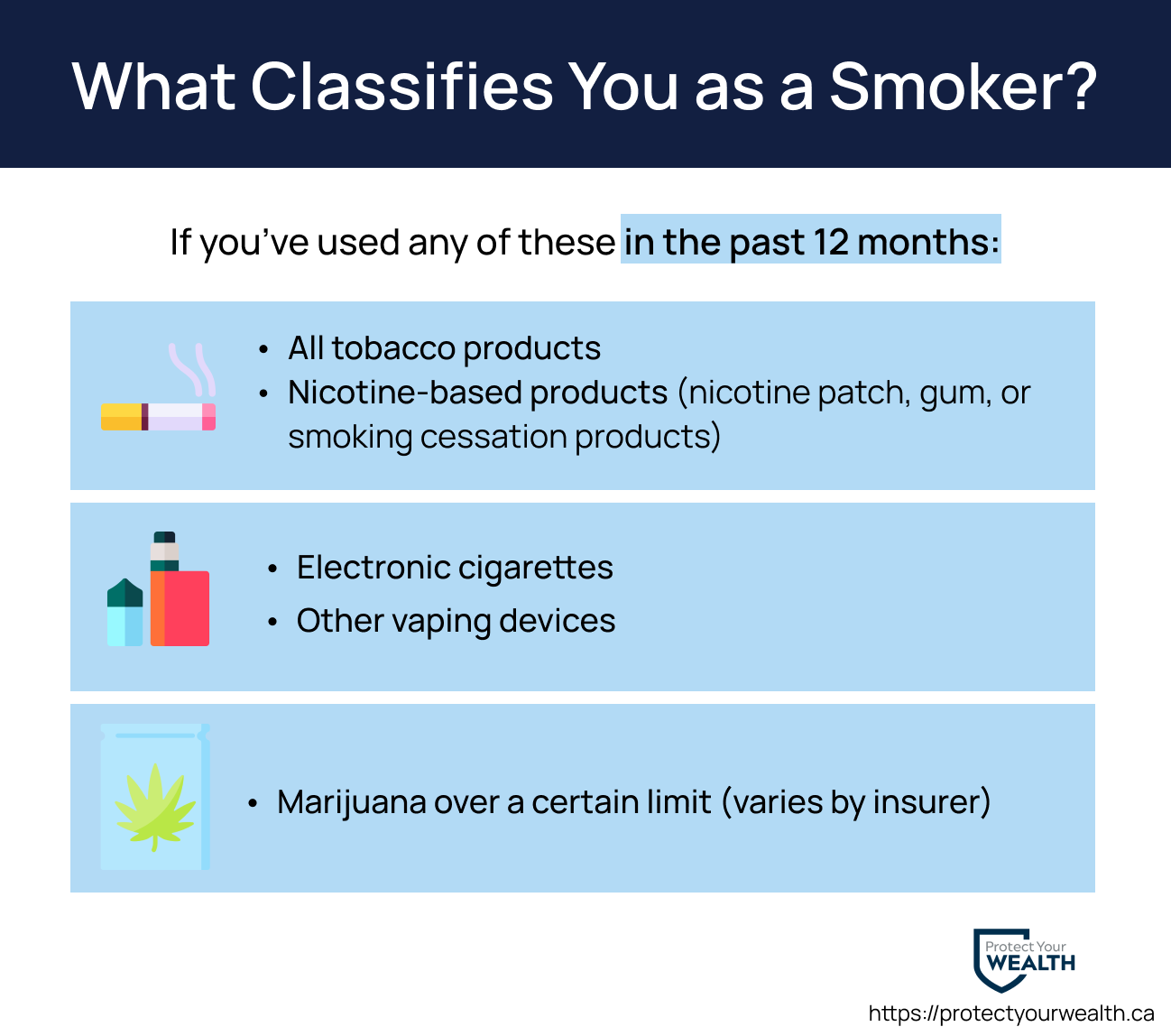 What classifies you as a smoker for life insurance in Canada?