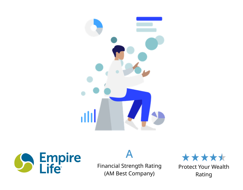 Empire Life - Life Insurance Review in Canada | Insider Info